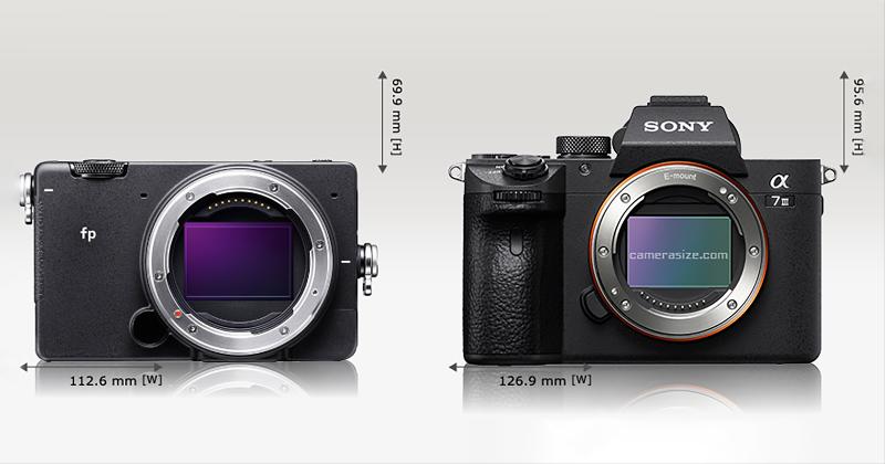 Sigma trình làng Fp: máy ảnh mirrorless fullframe nhỏ nhất thế giới | 50mm Vietnam
