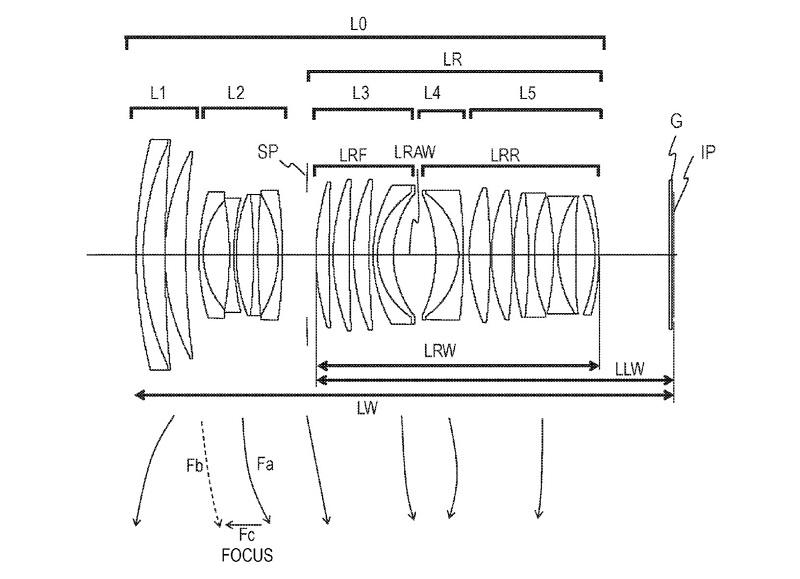 Canon đăng kí bản thiết kế ống kính RF 50-80mm f/1.1 | 50mm Vietnam