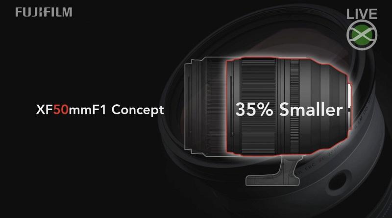 Fujifilm X-Pro3: chiếc máy ảnh rangefinder với khung vỏ titan | 50mm Vietnam