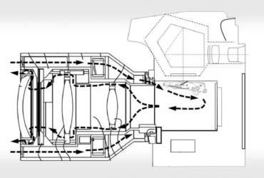 Canon rò rỉ bản vẽ ý tưởng làm sạch ống kính nhờ thông gió: thú vị nhưng ngớ ngẩn   50mm Vietnam