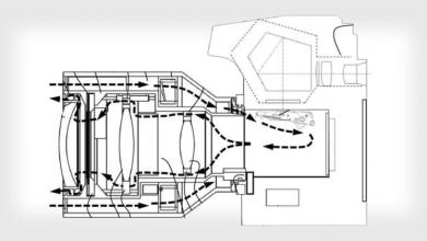 Canon rò rỉ bản vẽ ý tưởng làm sạch ống kính nhờ thông gió: thú vị nhưng ngớ ngẩn | 50mm Vietnam