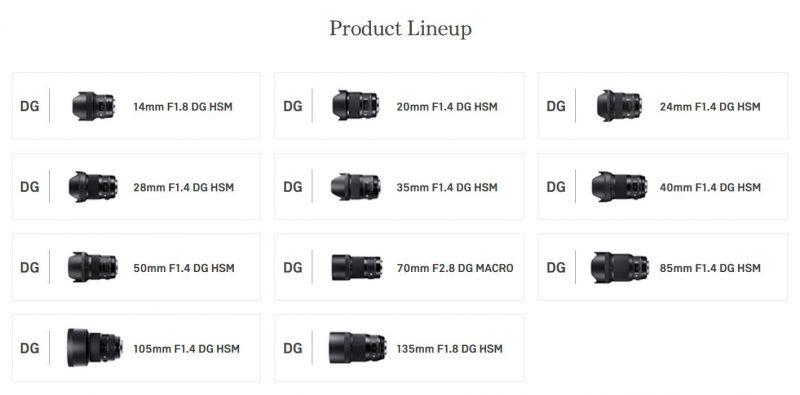 Sigma hé lộ ngày ra mắt 40mm F1.4, 105mm F1.4 'Art' cho ngàm L (Leica, Panasonic và Sigma fp)